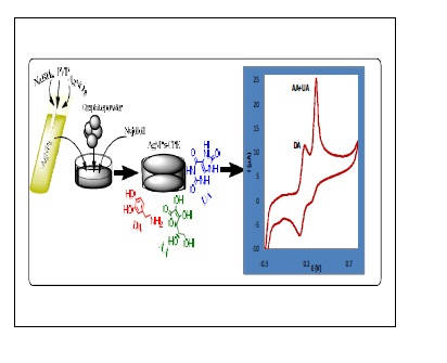 Selective Determination of Dopamine in the Presence of Ascorbic Acid and Uric Acid at Neutral pH Using a Silver Nanoparticles-modified Carbon Paste Electrode